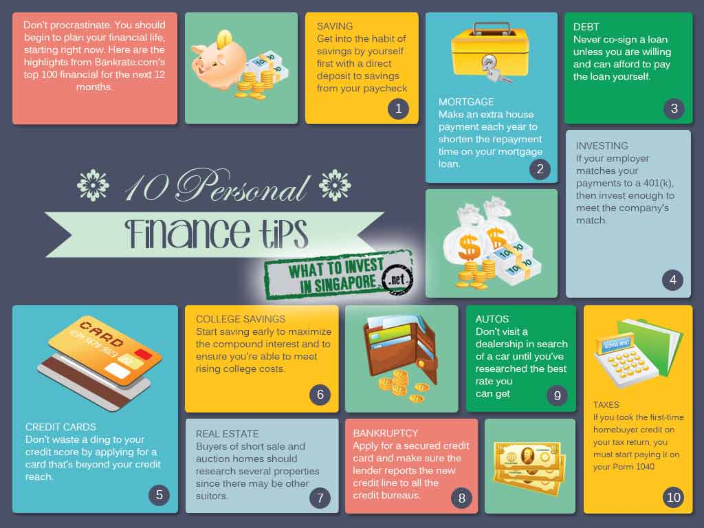 Financial Literacy - Guide to Personal Finances